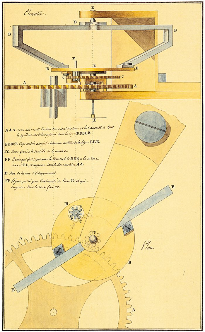 Tourbillon, original drawing, Abraham-Louis Breguet (via Wikipedia)